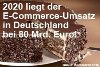 E-Commerce-Kuchen